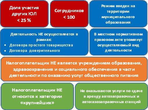 Налоговые ставки транспортного налога 2011 в белорецке ставки на спорт нижний новгород адреса магазинов