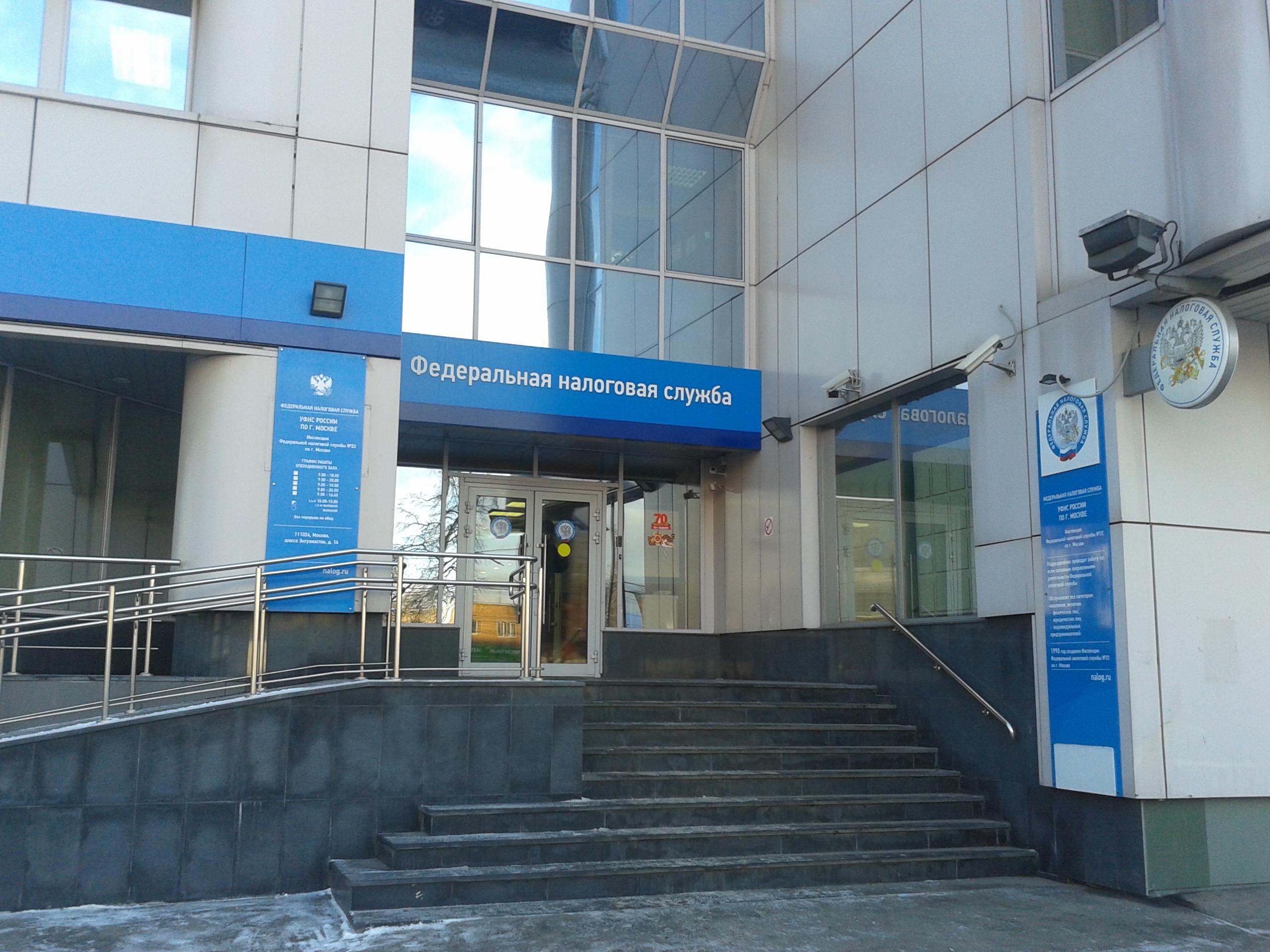 ИНН КПП БИК Сбербанка России Банковские реквизиты